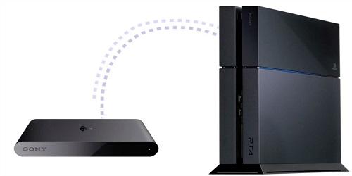 lecture à distance PS4 sur Playstation TV